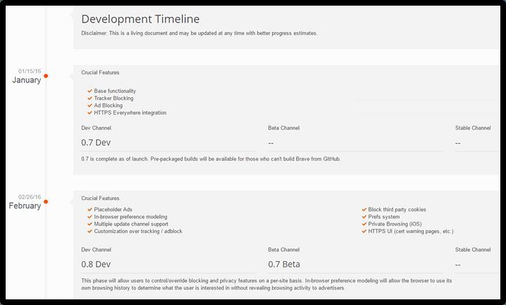Brave browser next build (roadmap)