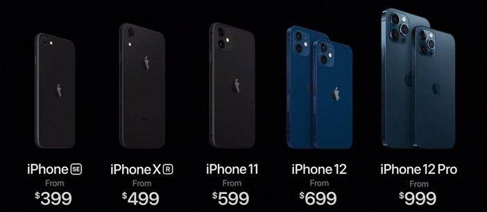 Иерархия актуальных iPhone 2021