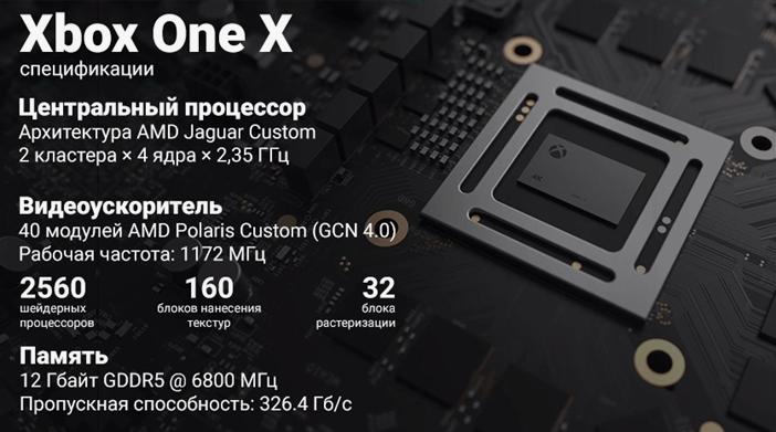 Xbox One X спецификации 1