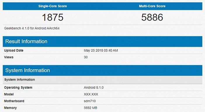 Результаты теста Snapdragon 710 в бенчмарке