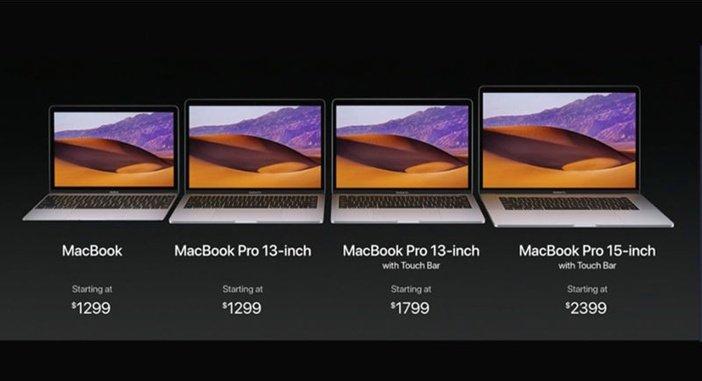 Модели MacBook Retina