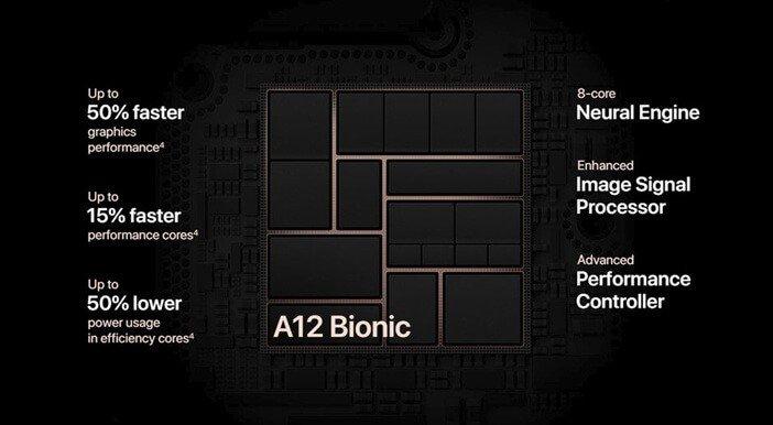 Процессор A12 против A11