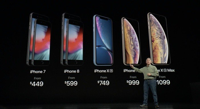 Актуальные iPhone 2018