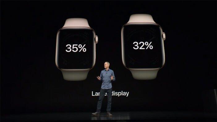 Увеличенные экраны Apple Watch 4