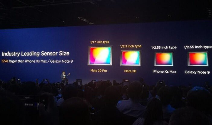 Mate 20 и 20 Pro размер сенсора камер