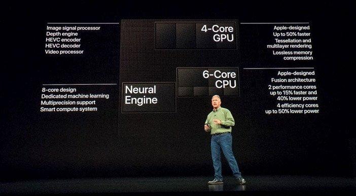 Какой лучший процессор для смартфона андроид 2020