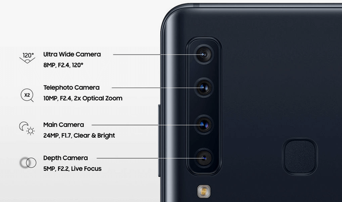 Параметры камеры Galaxy A9