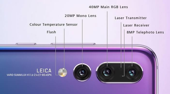 Параметры камеры Huawei P20 Pro