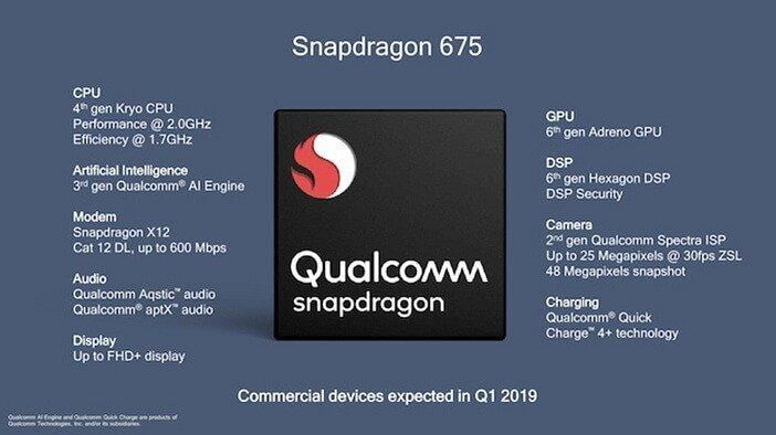 Характеристики Snapdragon 675
