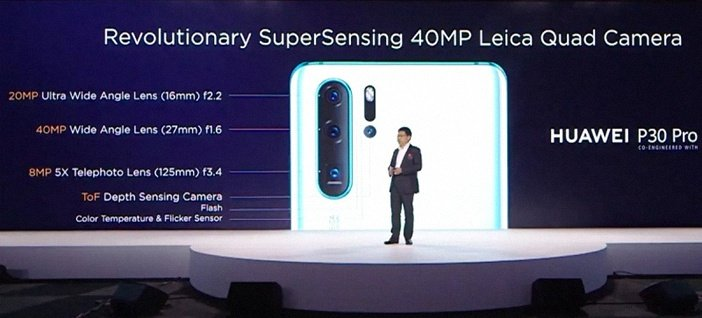 Описание камер Huawei P30 Pro