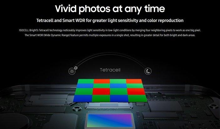 Объединение пикселей по технологии Samsung