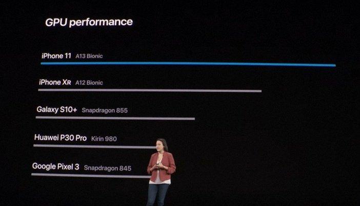 По версии Apple, её процессоры лучшие в рейтинге GPU