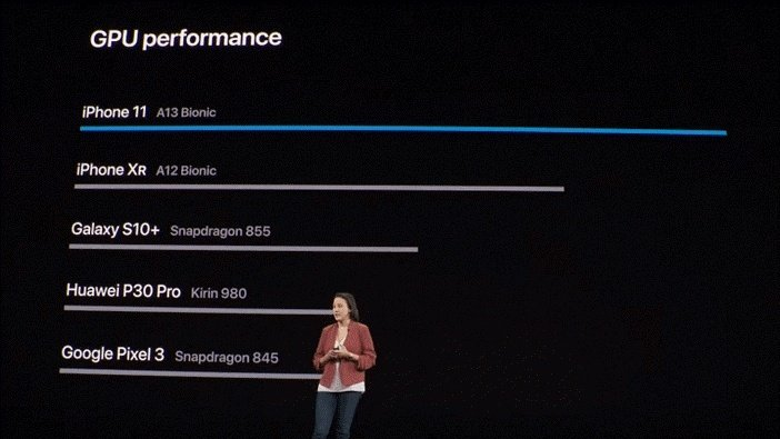 Apple сравнивает свой процессор А13 со Snapdragon 855, 845 и Kirin 980