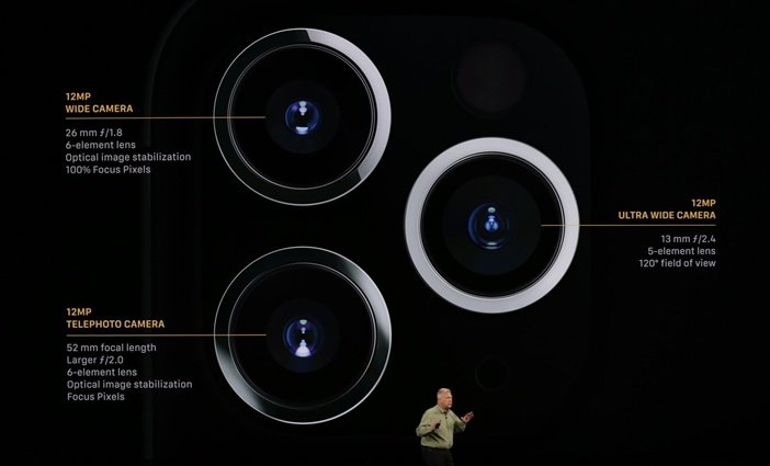 Тройная камера iPhone 11 Pro и характеристики каждого модуля