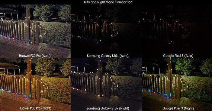 Ночные режимы съёмки против стандартных в P30 Pro, Galaxy S10+ и Pixel 3