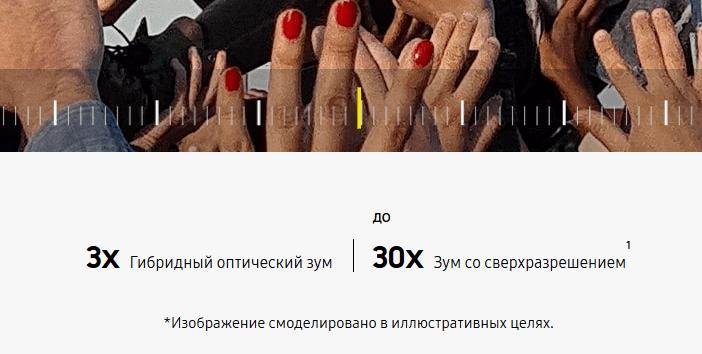 Увеличение 3x и 30x в Galaxy S20