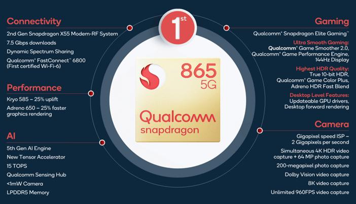 Особенности Snapdragon 865