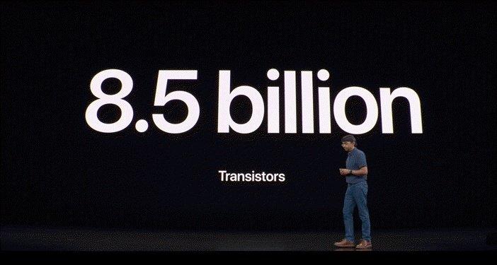 Число транзисторов в процессоре Apple A13