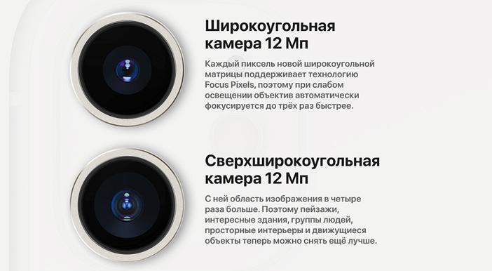 Отличия основной и сверхширокоугольной камеры в iPhone