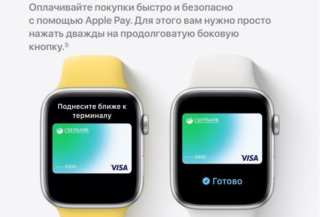 Apple Pay и Сбербанк