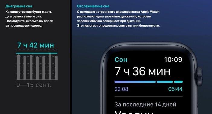 Мониторинг сна в WatchOS 7