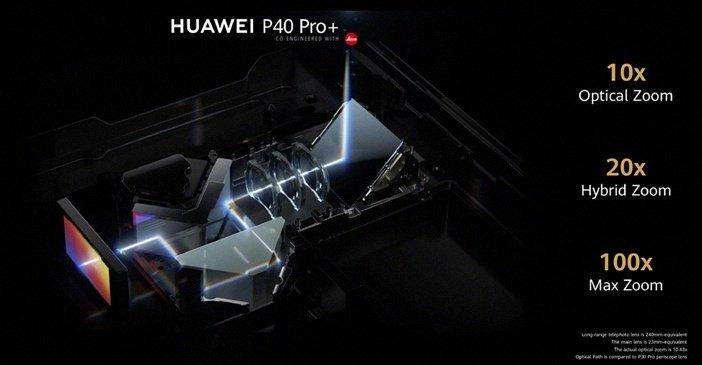 Перископная телефото камера Huawei P40 Pro+ внутри смартфона