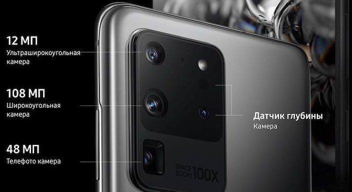 Назначение камер в Galaxy S20 Ultra
