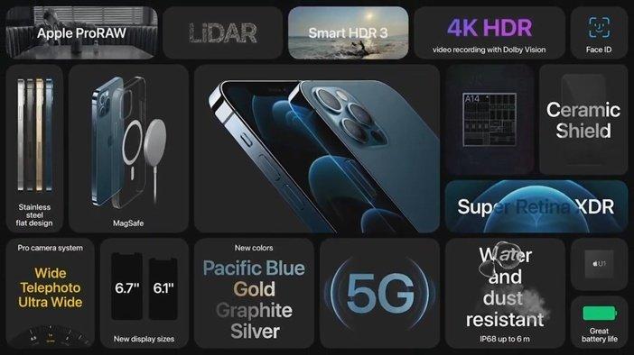 Главные отличия iPhone 12 Pro