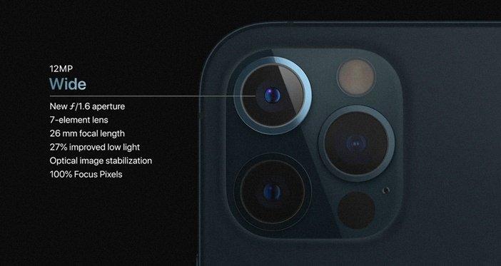 Характеристики основной камеры iPhone 12 Pro