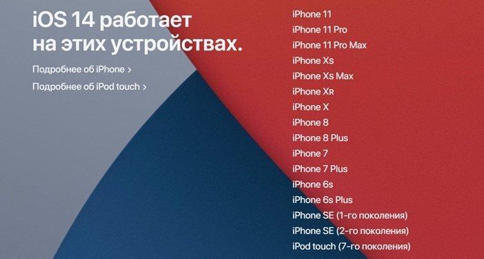 Версии iPhone, которые поддерживаются Apple и будут получать обновления iOS