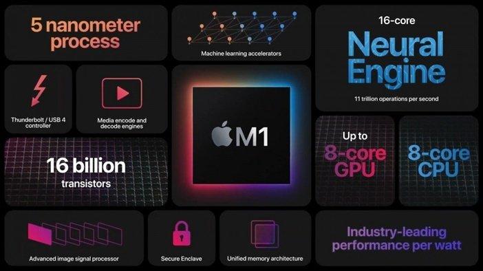 Ключевые особенности Apple M1