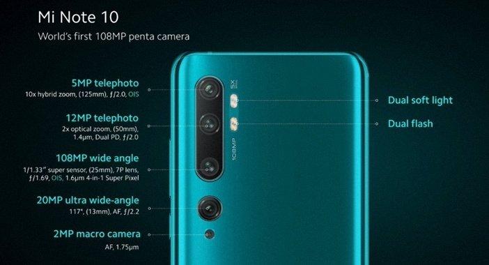 Характеристики камер Xiaomi Mi Note 10