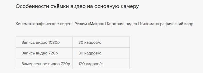 Возможности записи видео в Redmi Note 9