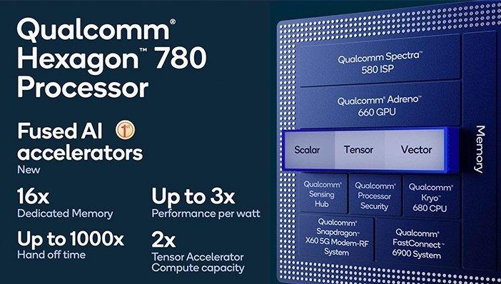 Скорость ИИ-операций - превосходство Snapdragon 888 над 865