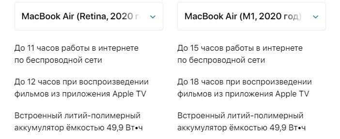Сравнение времени автономной работы MacBook Air Intel против M1