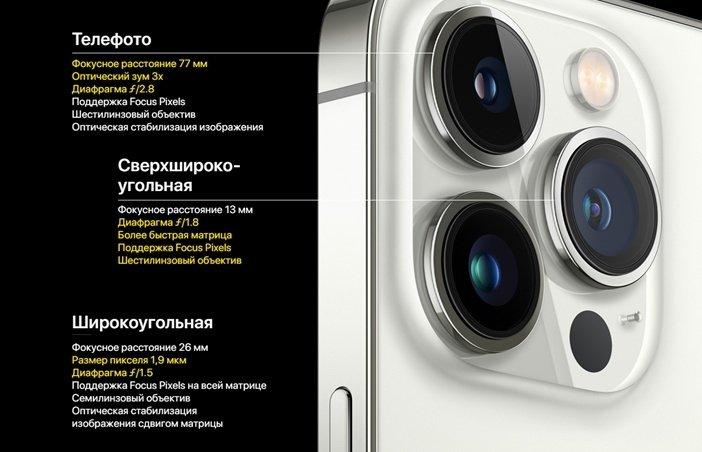 Все камеры iPhone 13 Pro превосходят iPhone 13