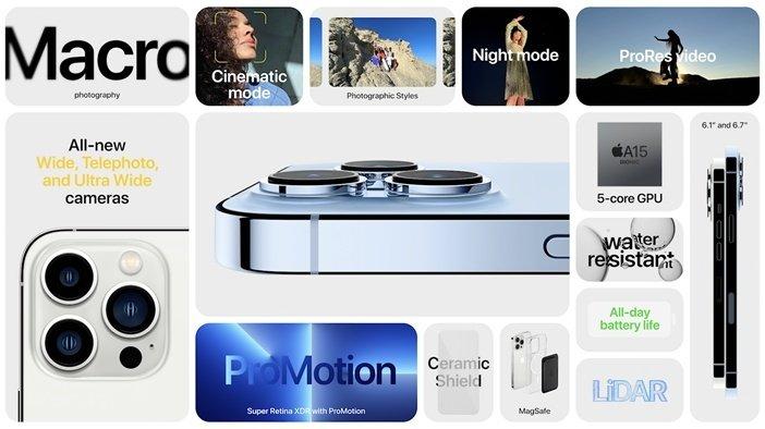 Нововведения и характеристики iPhone 13 Pro